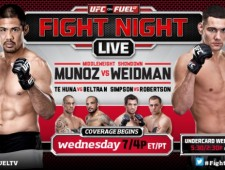 UFC-on-FUEL-TV-4-Munoz-vs-Weidman-poster